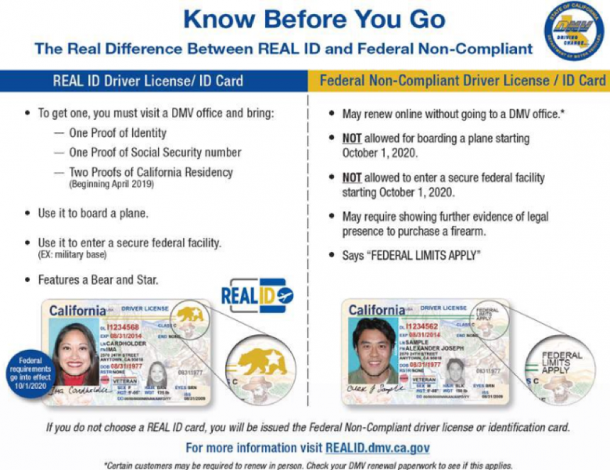 Assemblymember Ting Real ID graphic 2